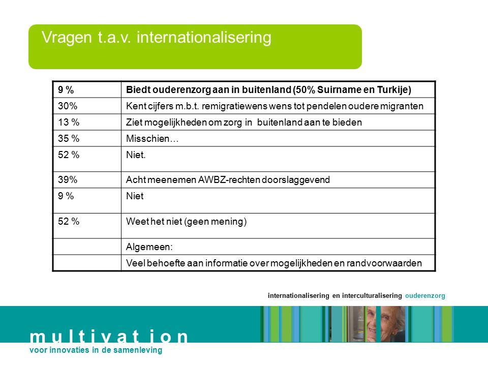 m u l t i v a t i o n Vragen t.a.v. internationalisering 9 %