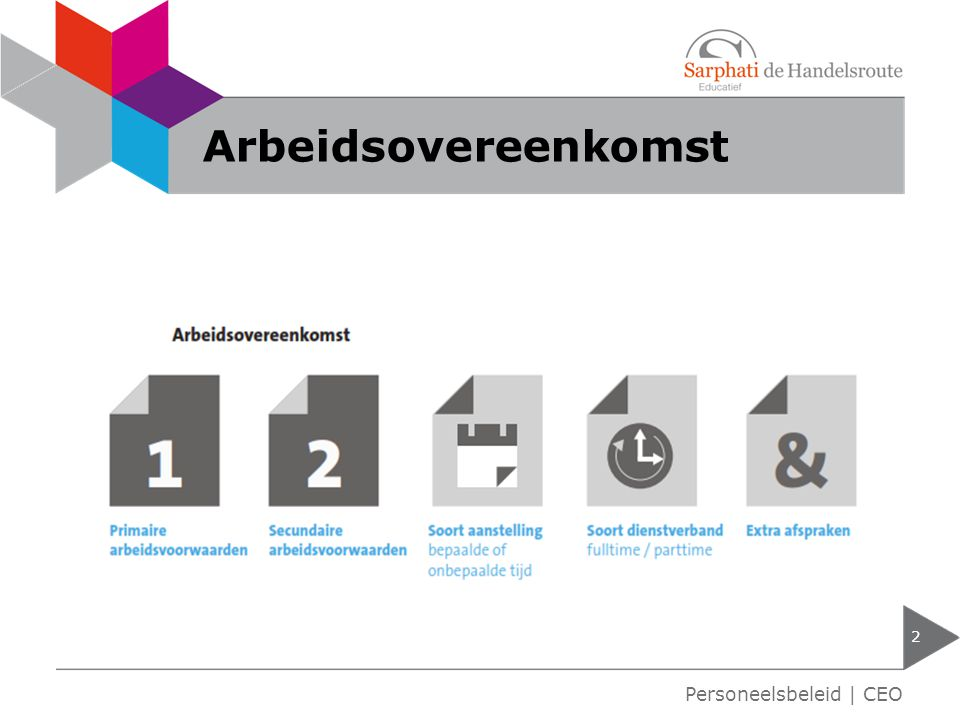 Arbeidsovereenkomst Personeelsbeleid | CEO