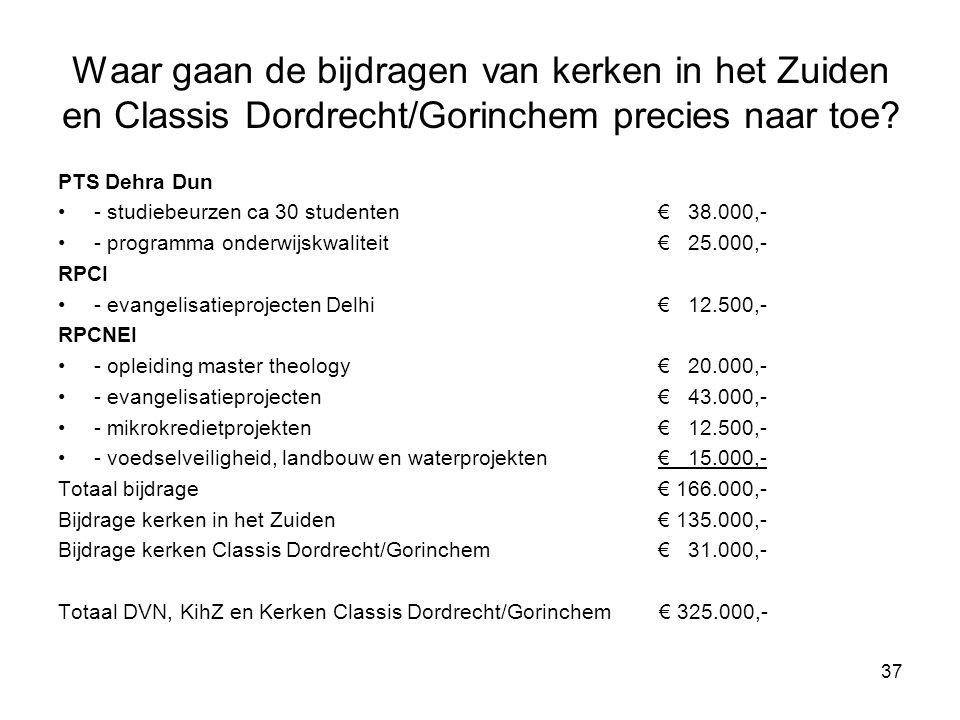 Waar gaan de bijdragen van kerken in het Zuiden en Classis Dordrecht/Gorinchem precies naar toe