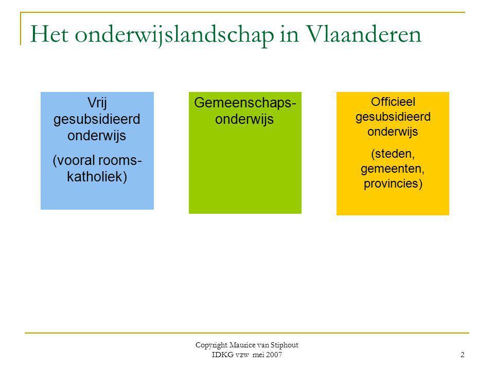 Het onderwijslandschap in Vlaanderen