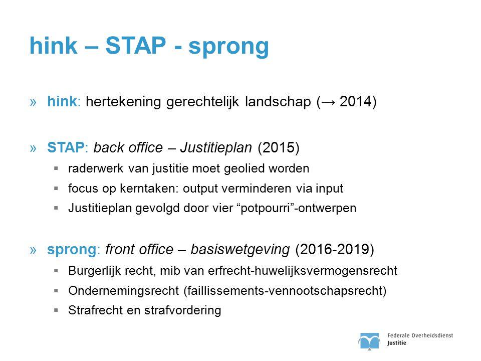hink – STAP - sprong hink: hertekening gerechtelijk landschap (→ 2014)