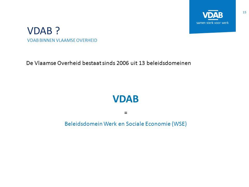 Beleidsdomein Werk en Sociale Economie (WSE)