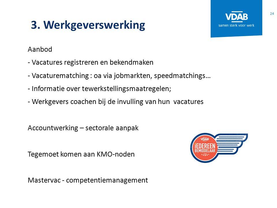 3. Werkgeverswerking