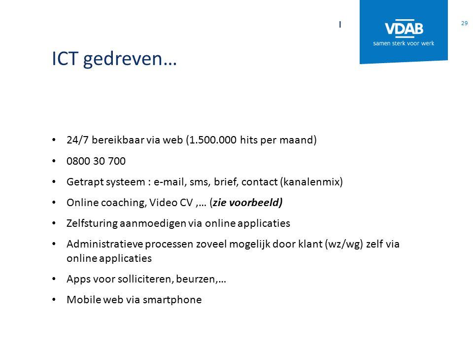 ICT gedreven… 24/7 bereikbaar via web (1.500.000 hits per maand)