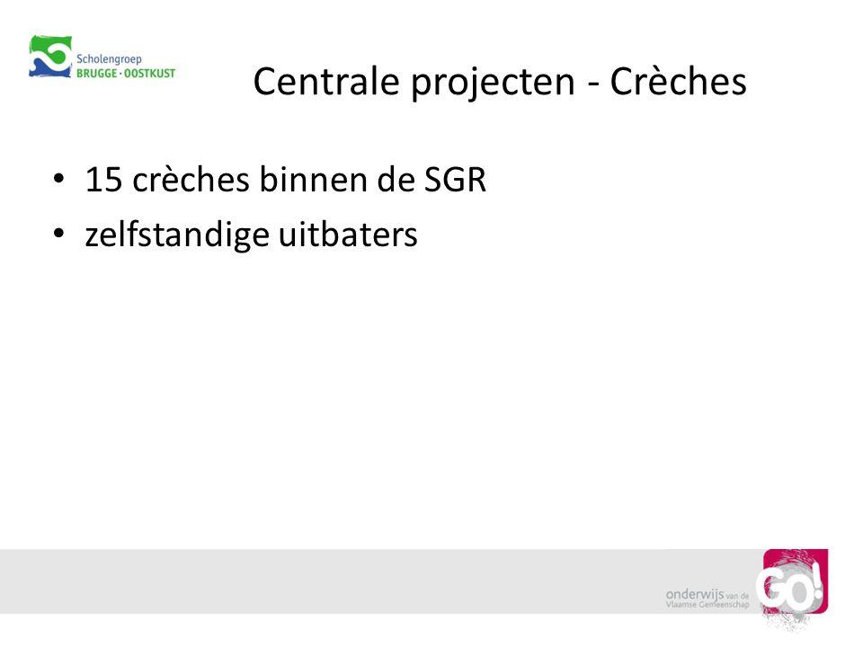 Centrale projecten - Crèches