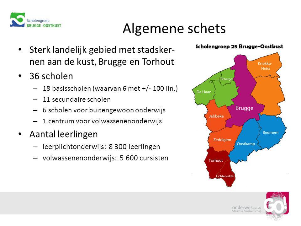 Algemene schets Sterk landelijk gebied met stadsker-nen aan de kust, Brugge en Torhout. 36 scholen.