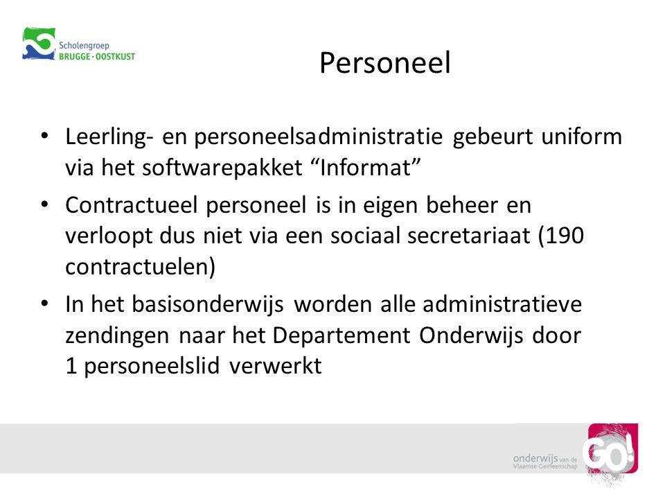 Personeel Leerling- en personeelsadministratie gebeurt uniform via het softwarepakket Informat
