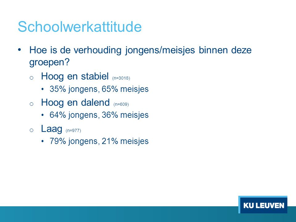 Schoolwerkattitude Hoe is de verhouding jongens/meisjes binnen deze groepen Hoog en stabiel (n=3018)