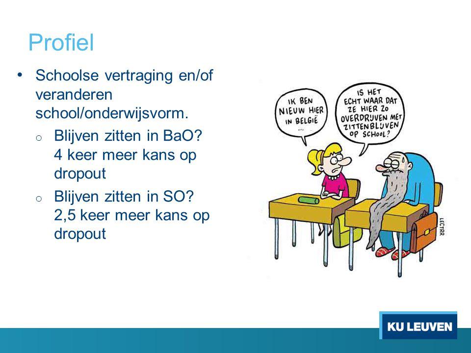 Profiel Schoolse vertraging en/of veranderen school/onderwijsvorm.