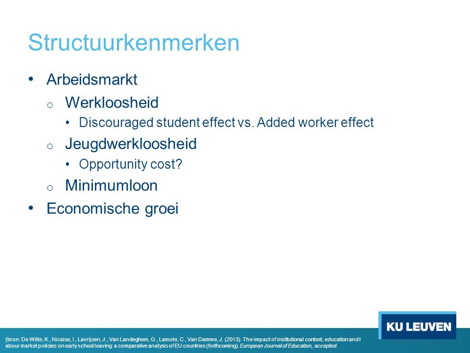 Structuurkenmerken Arbeidsmarkt Werkloosheid Jeugdwerkloosheid