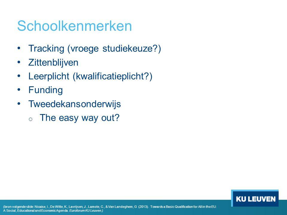 Schoolkenmerken Tracking (vroege studiekeuze ) Zittenblijven