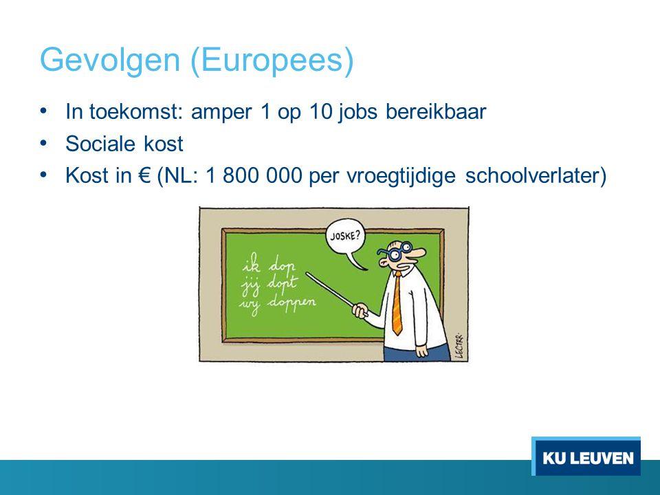 Gevolgen (Europees) In toekomst: amper 1 op 10 jobs bereikbaar