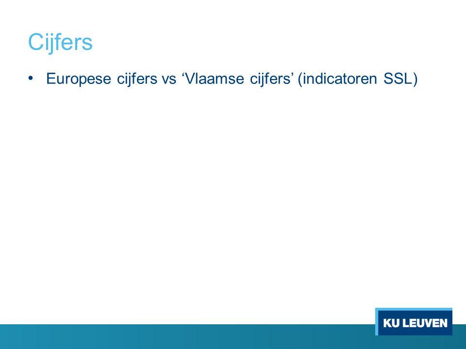 Cijfers Europese cijfers vs 'Vlaamse cijfers' (indicatoren SSL)