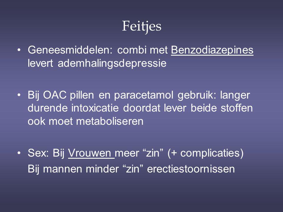 Feitjes Geneesmiddelen: combi met Benzodiazepines levert ademhalingsdepressie.