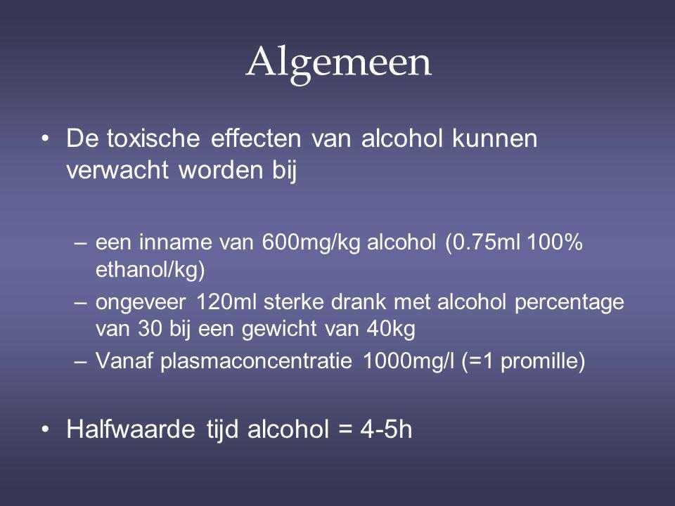 Algemeen De toxische effecten van alcohol kunnen verwacht worden bij
