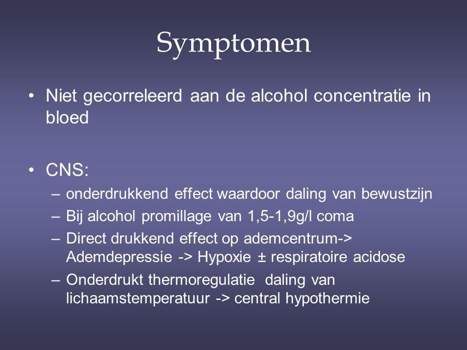 Symptomen Niet gecorreleerd aan de alcohol concentratie in bloed CNS: