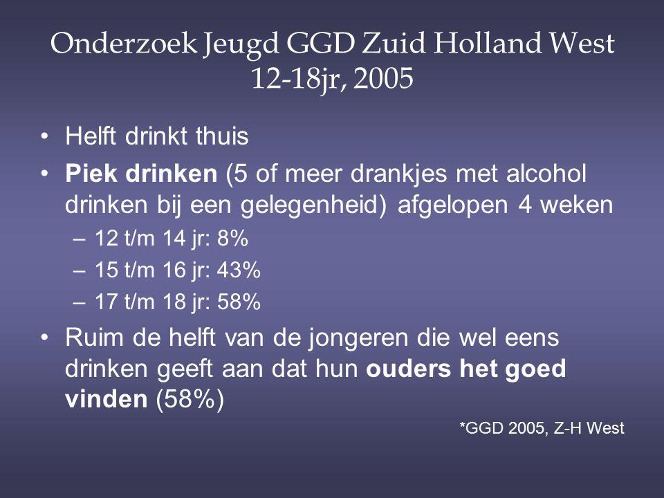 Onderzoek Jeugd GGD Zuid Holland West 12-18jr, 2005