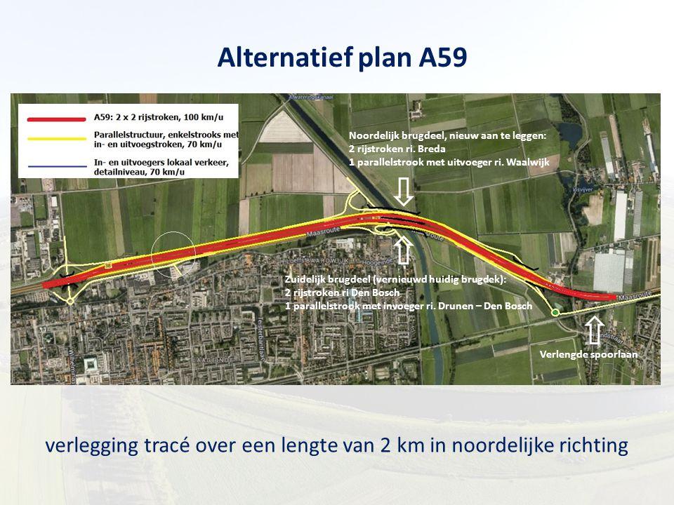 verlegging tracé over een lengte van 2 km in noordelijke richting