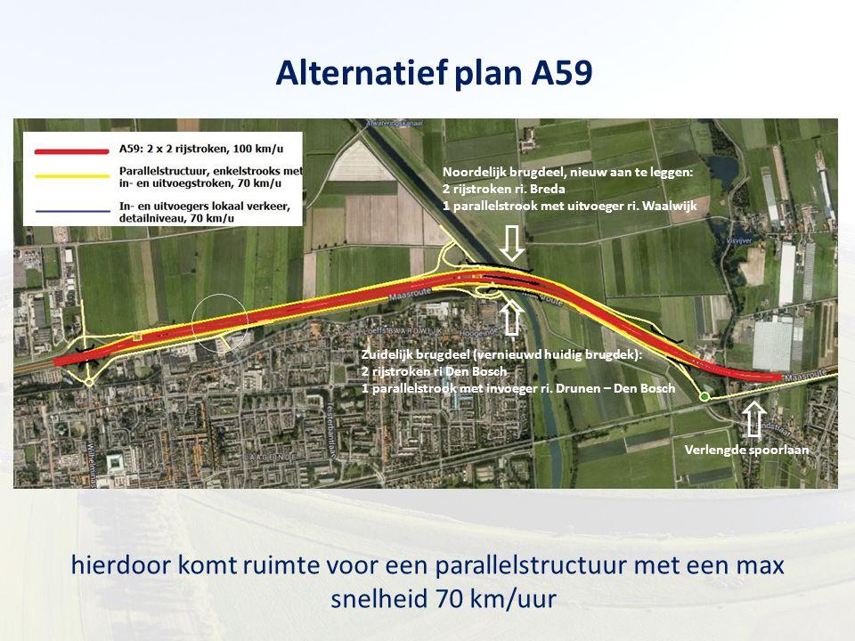 Alternatief plan A59 Zuidelijk brugdeel (vernieuwd huidig brugdek): 2 rijstroken ri Den Bosch. 1 parallelstrook met invoeger ri. Drunen – Den Bosch.