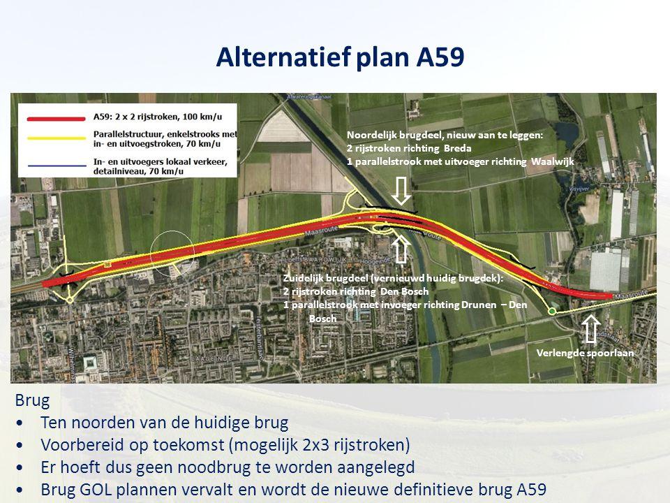 Alternatief plan A59 Brug Ten noorden van de huidige brug