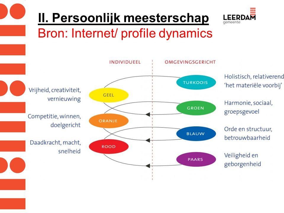 II. Persoonlijk meesterschap Bron: Internet/ profile dynamics