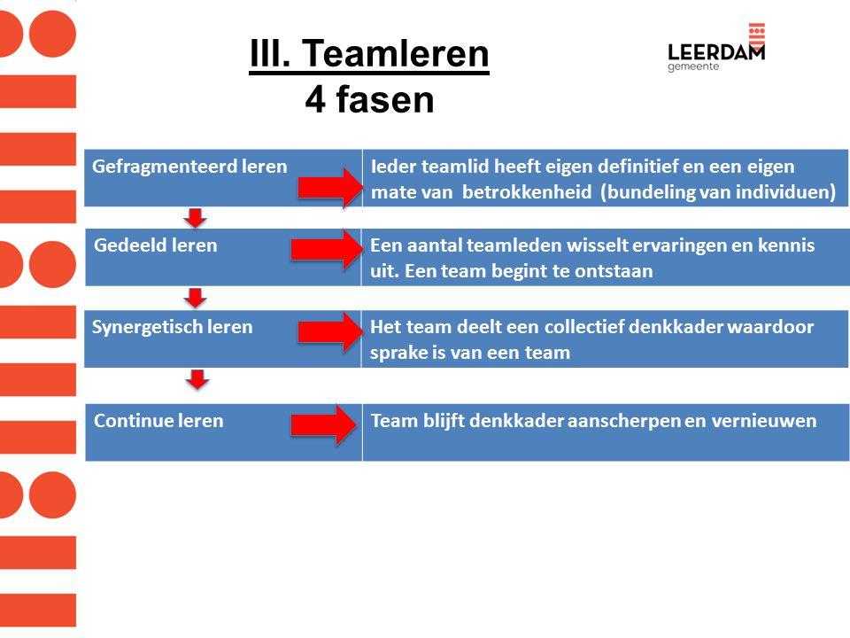 III. Teamleren 4 fasen Gefragmenteerd leren