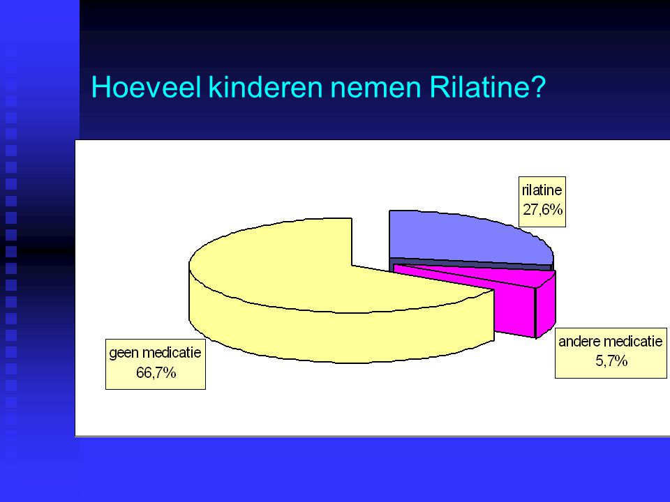 Hoeveel kinderen nemen Rilatine
