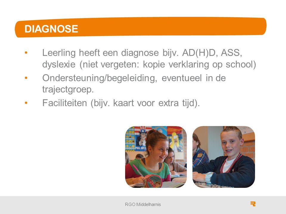 DIAGNOSE Leerling heeft een diagnose bijv. AD(H)D, ASS, dyslexie (niet vergeten: kopie verklaring op school)