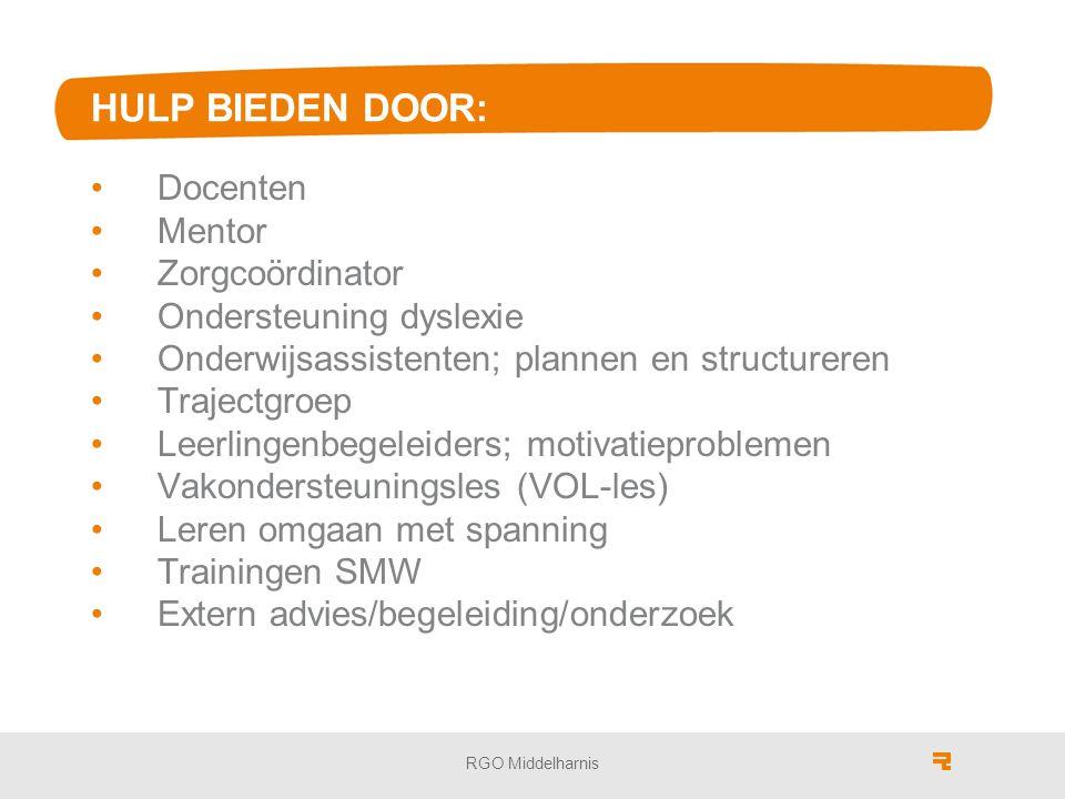 HULP BIEDEN DOOR: Docenten Mentor Zorgcoördinator