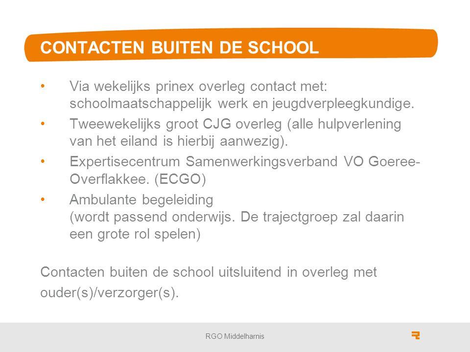 CONTACTEN BUITEN DE SCHOOL