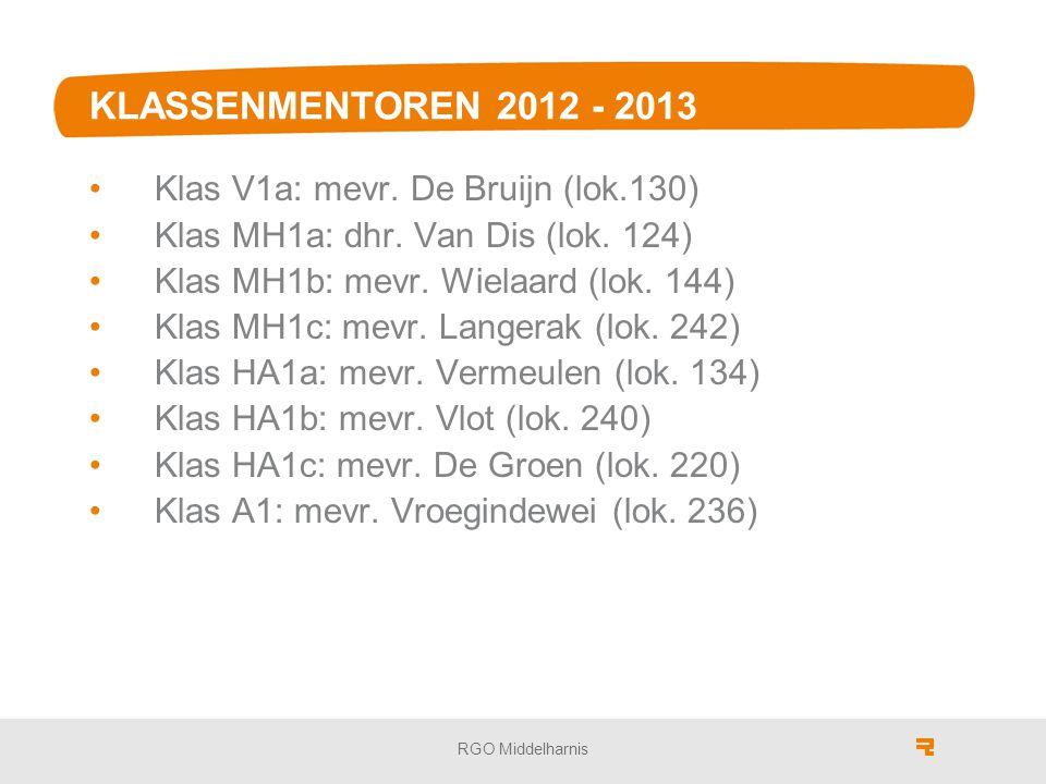 KLASSENMENTOREN 2012 - 2013 Klas V1a: mevr. De Bruijn (lok.130)