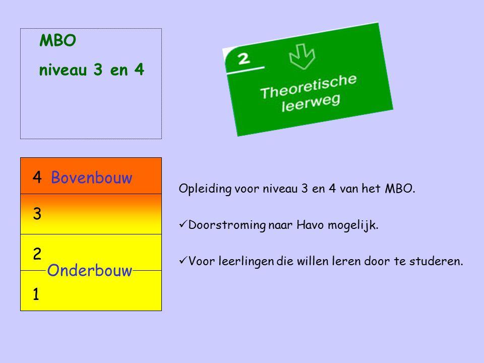 MBO niveau 3 en 4 Onderbouw 2 1 Bovenbouw 4 3