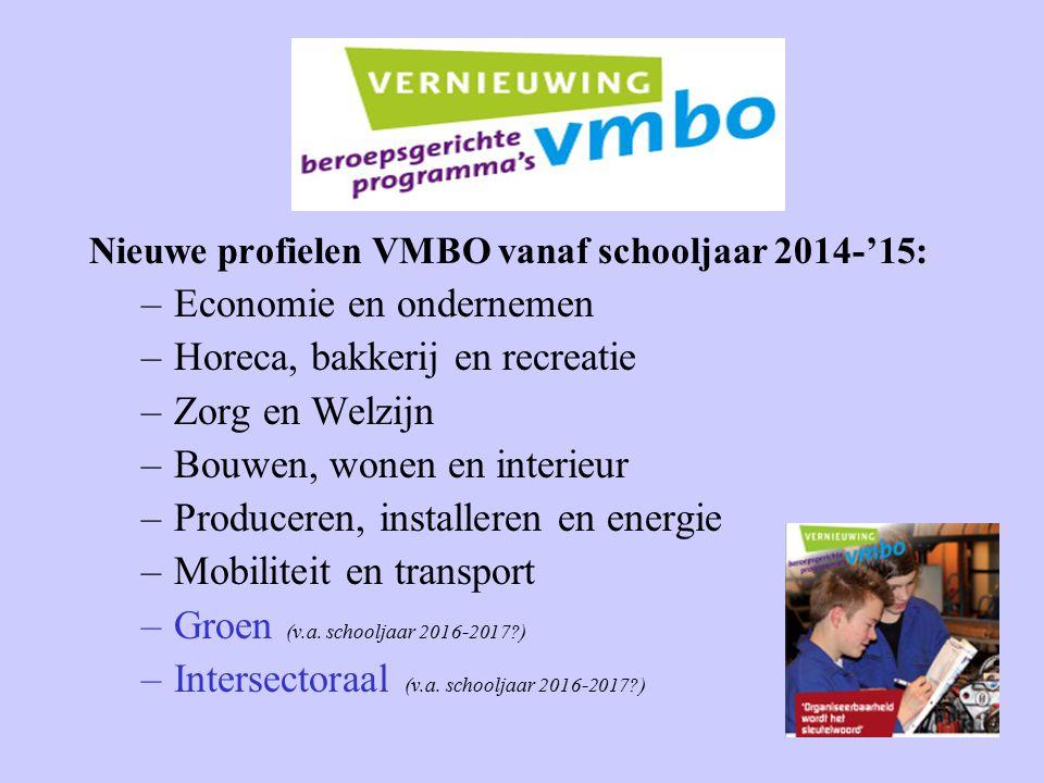 Economie en ondernemen Horeca, bakkerij en recreatie Zorg en Welzijn