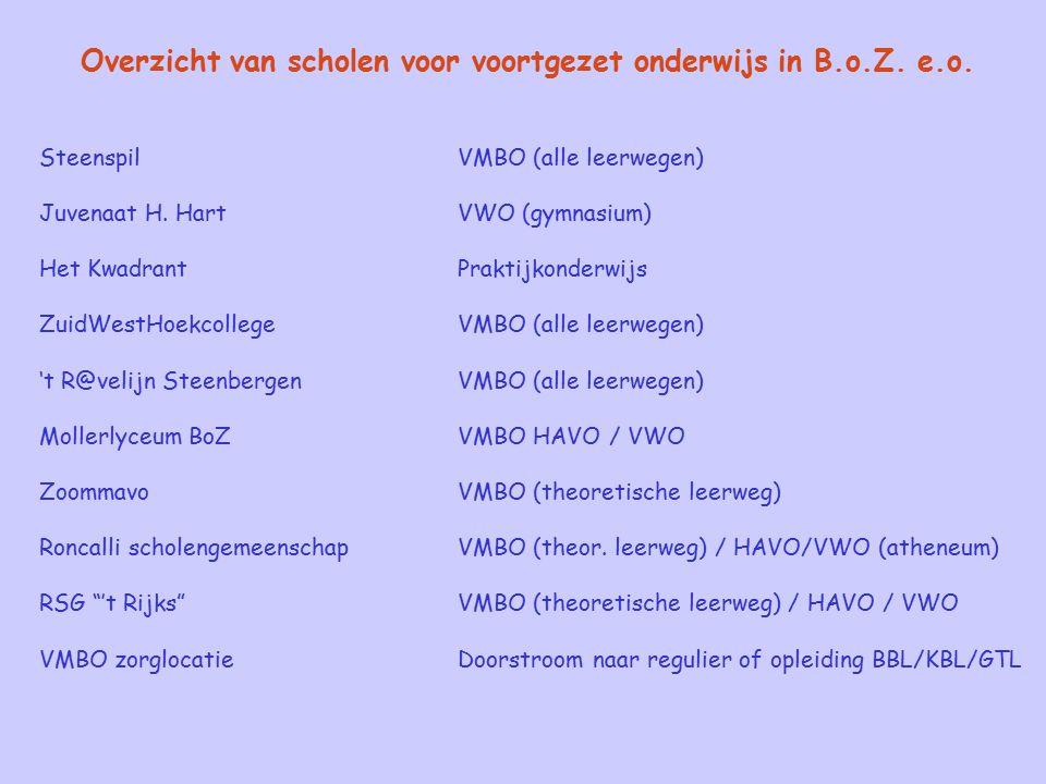 Overzicht van scholen voor voortgezet onderwijs in B.o.Z. e.o.