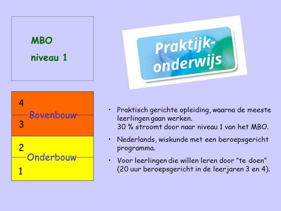 MBO niveau 1 4 Bovenbouw 3 2 Onderbouw 1