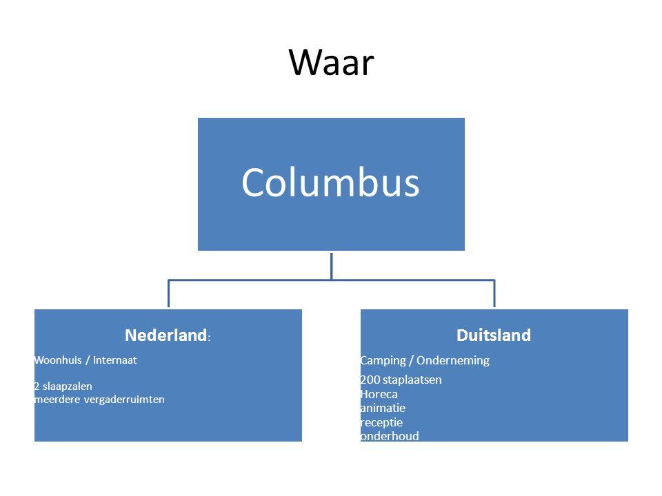Columbus Waar Nederland: Duitsland Camping / Onderneming