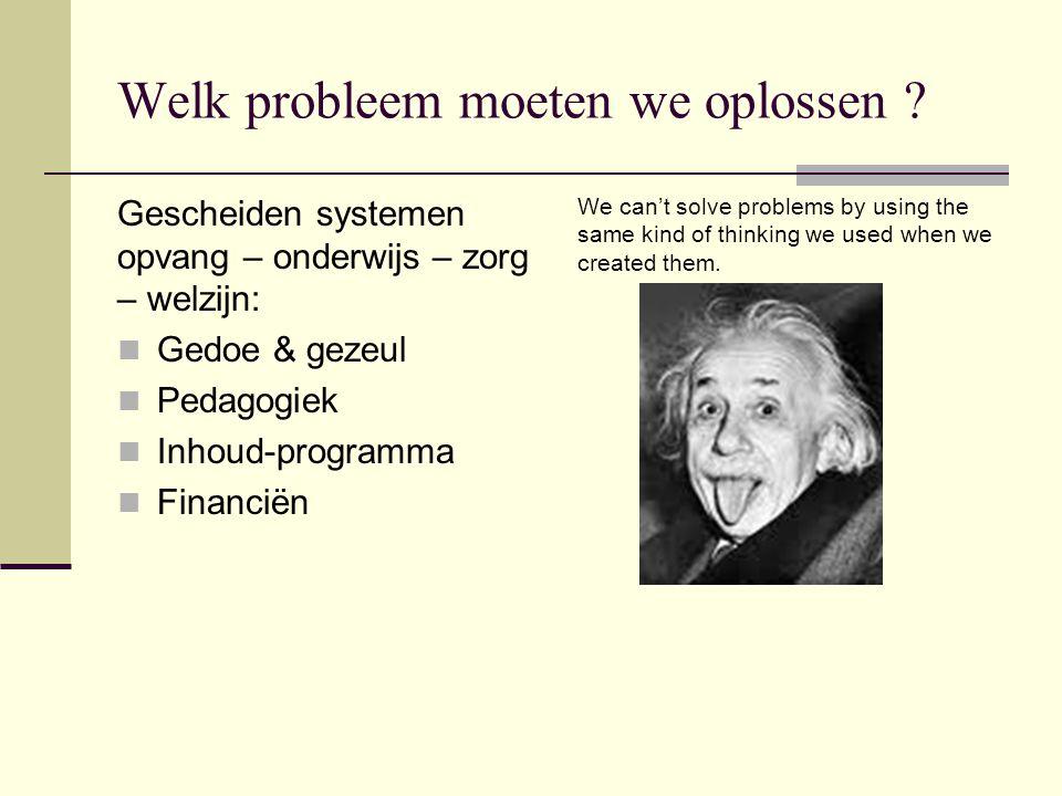 Welk probleem moeten we oplossen