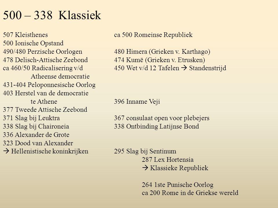 500 – 338 Klassiek 507 Kleisthenes ca 500 Romeinse Republiek