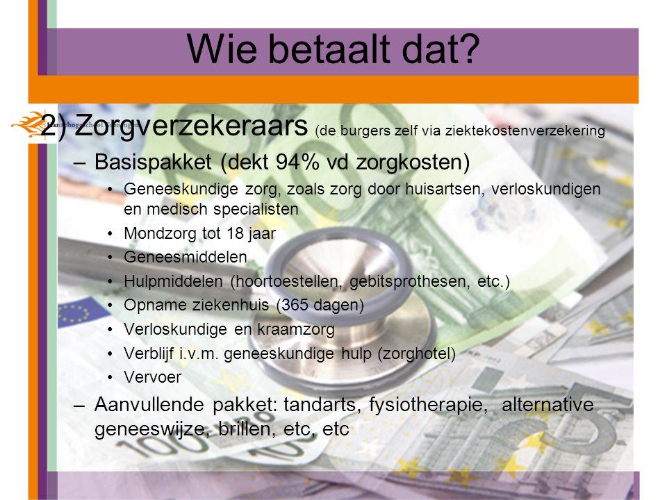 Wie betaalt dat 2) Zorgverzekeraars (de burgers zelf via ziektekostenverzekering. Basispakket (dekt 94% vd zorgkosten)