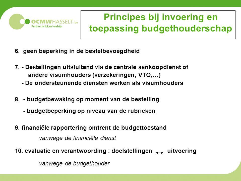 Principes bij invoering en toepassing budgethouderschap