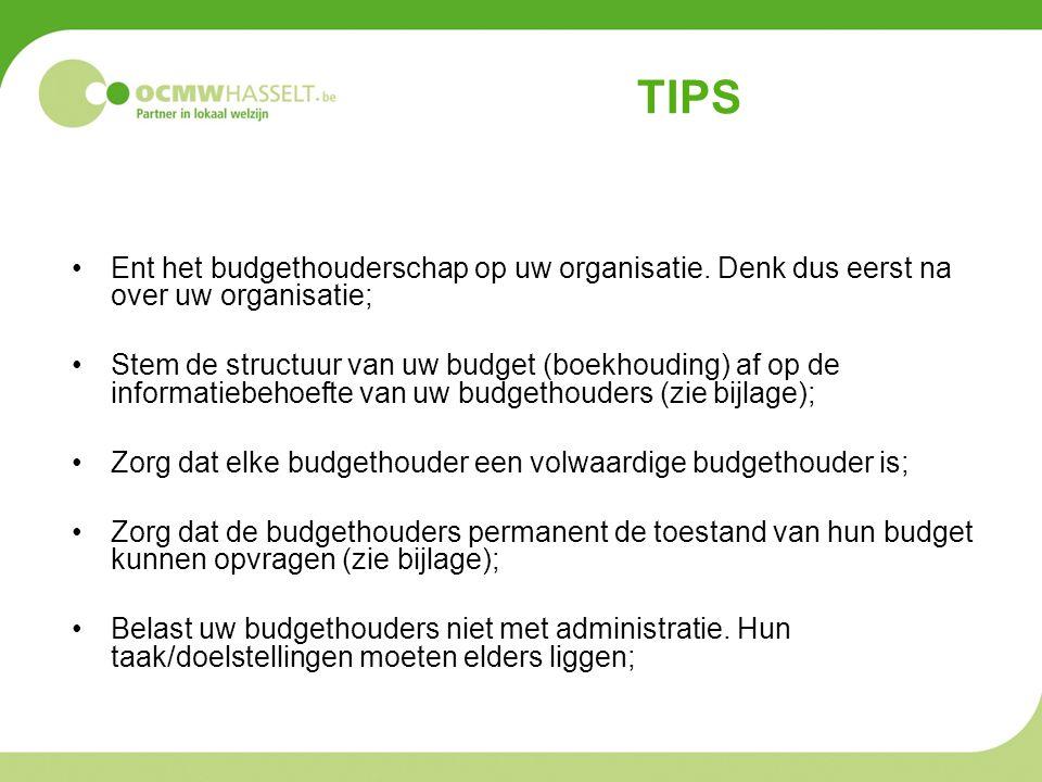 TIPS Ent het budgethouderschap op uw organisatie. Denk dus eerst na over uw organisatie;