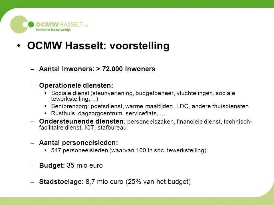 OCMW Hasselt: voorstelling