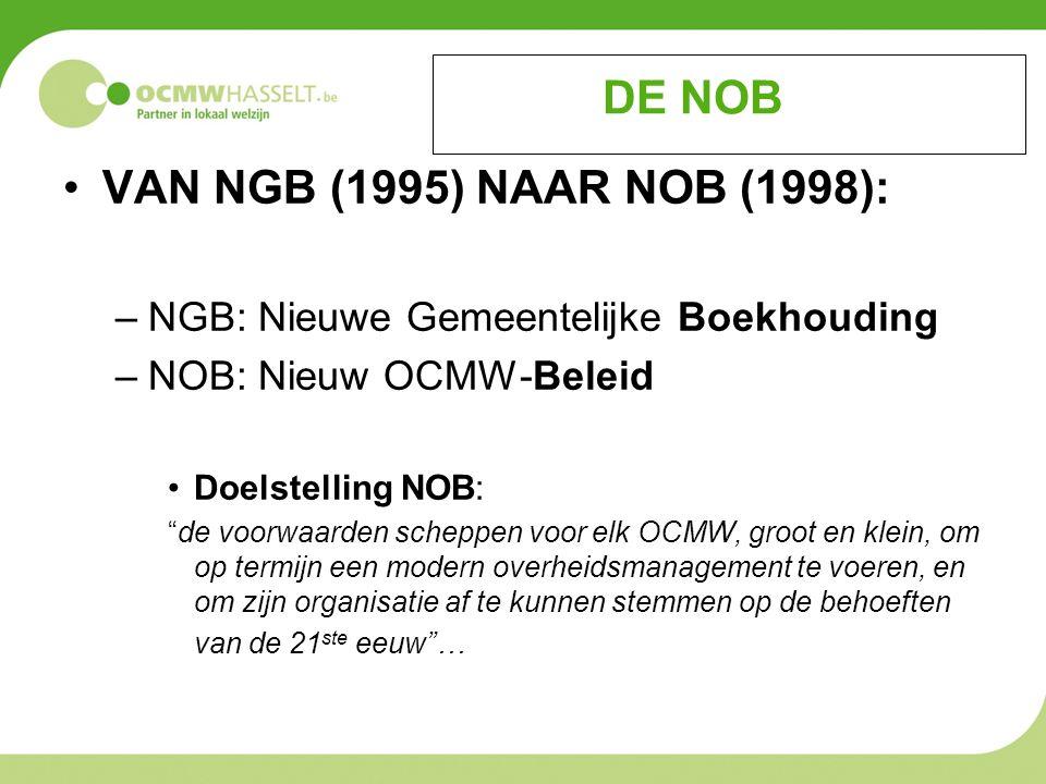 DE NOB VAN NGB (1995) NAAR NOB (1998):