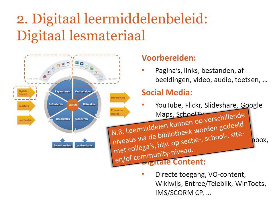 2. Digitaal leermiddelenbeleid: Digitaal lesmateriaal