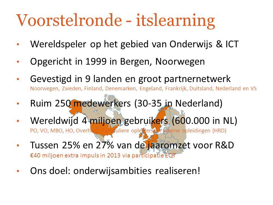 Voorstelronde - itslearning