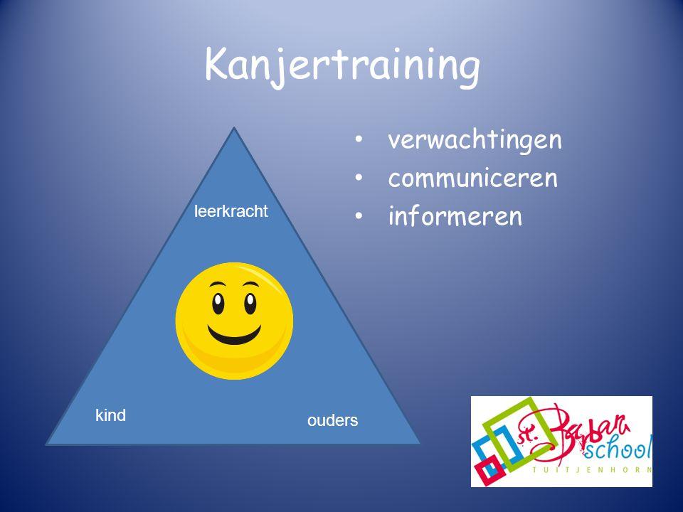 Kanjertraining verwachtingen communiceren informeren leerkracht kind