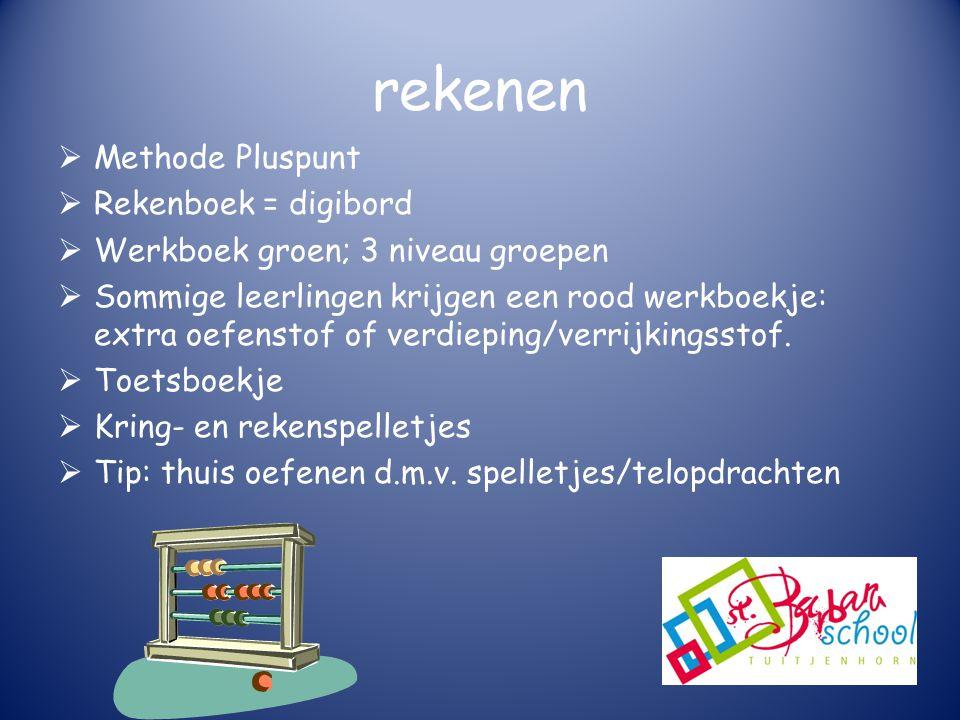 rekenen Methode Pluspunt Rekenboek = digibord