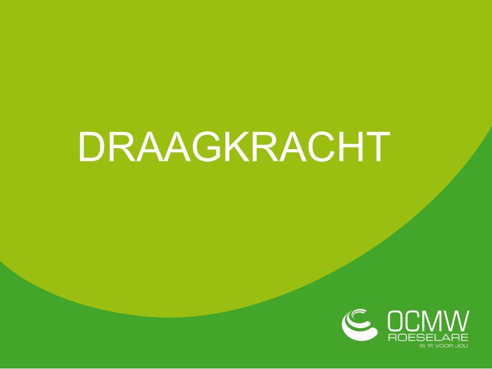 DRAAGKRACHT