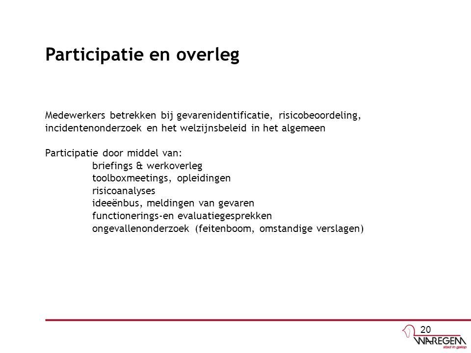 Participatie en overleg