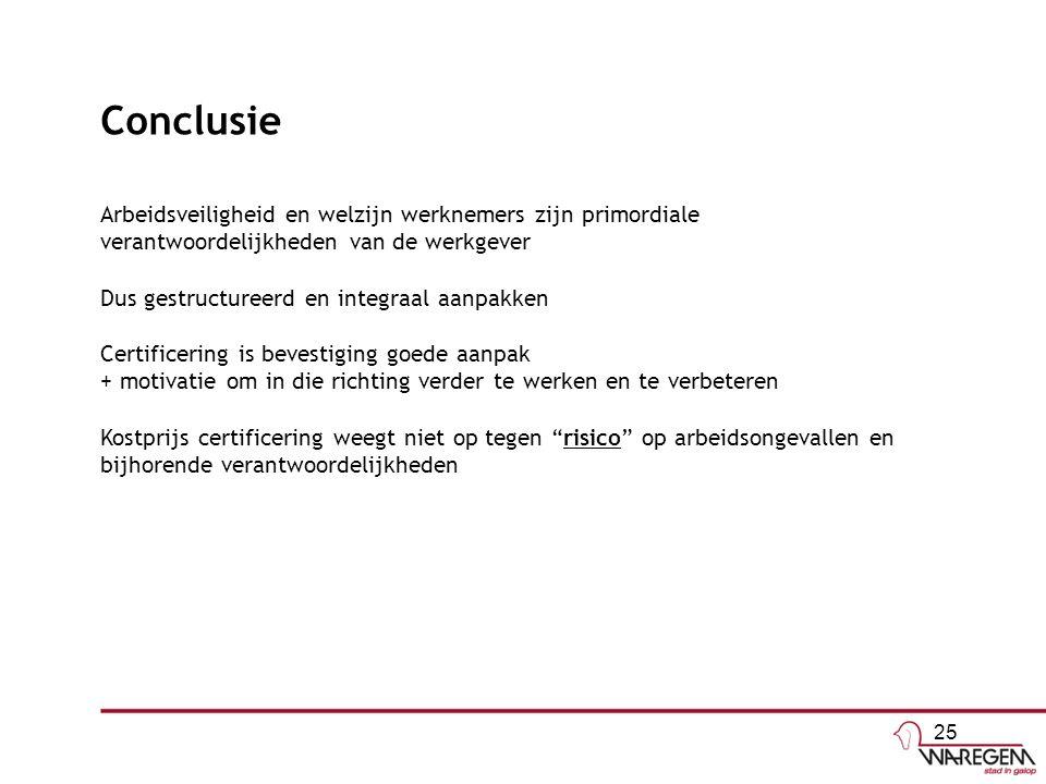 Conclusie Arbeidsveiligheid en welzijn werknemers zijn primordiale verantwoordelijkheden van de werkgever.